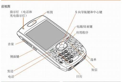 手机说明书翻译