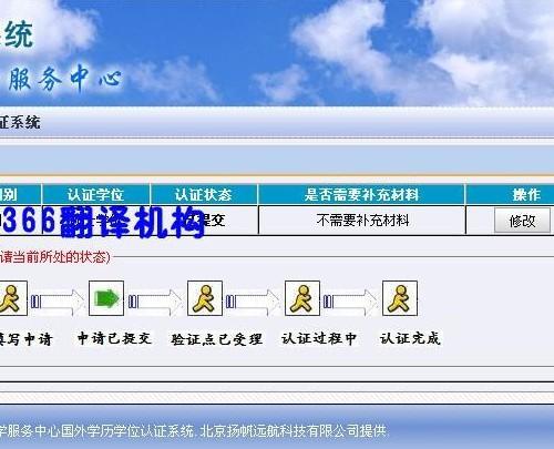 国外学历认证流程图2